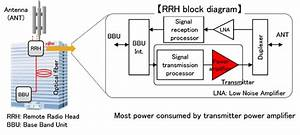 Fujitsu Develops Transmitter Power Amplifier Circuit