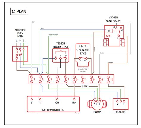 Domestic Central Heating System Wiring Diagrams