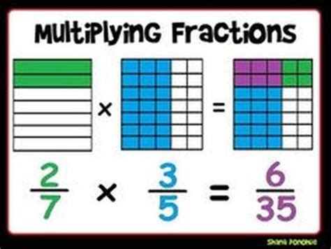 Multiplying & Dividing Fractions  Ms Roy's Grade 7 Math