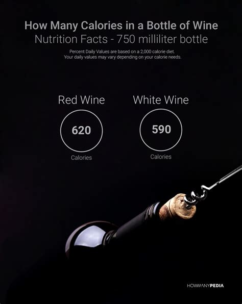 how many in a bottle how many calories in a bottle of wine howmanypedia
