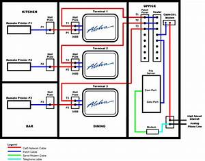 Cat6 Network Wiring Diagrams