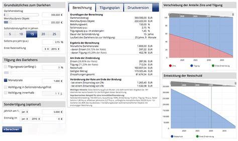 baufi baufinanzierung vergleich  im produktcheck