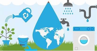 Conservation Water Management Resource