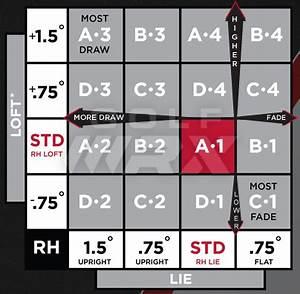 Callaway Xr Driver Adjustment Chart Www