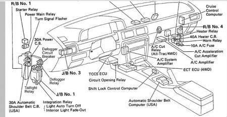 Toyota Corolla Fuse Box Diagram Wiring Source