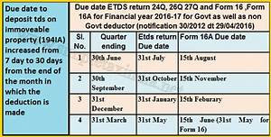 2016 Tax Deduction Chart Due Date To File Tds Returns Form 16a Tds Deposit Amended