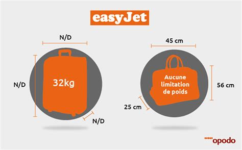 easyjet cabin baggage sizes what to pack easyjet baggage policy opodo travel