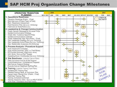 sap organization change management ocm  video