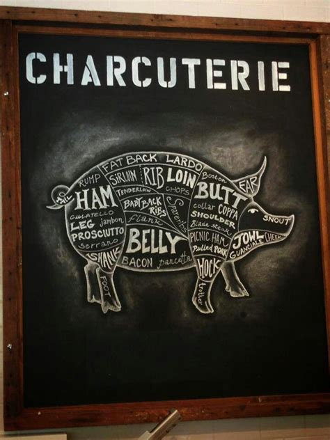 Beautiful Diagram The Pig Canning Charcuterie
