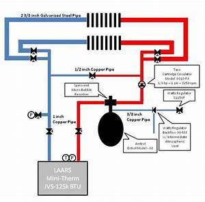 Teledyne Laars Boiler Wiring Diagram  Burnham Boilers