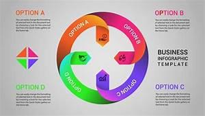 Circular Business Infographics Design Templates