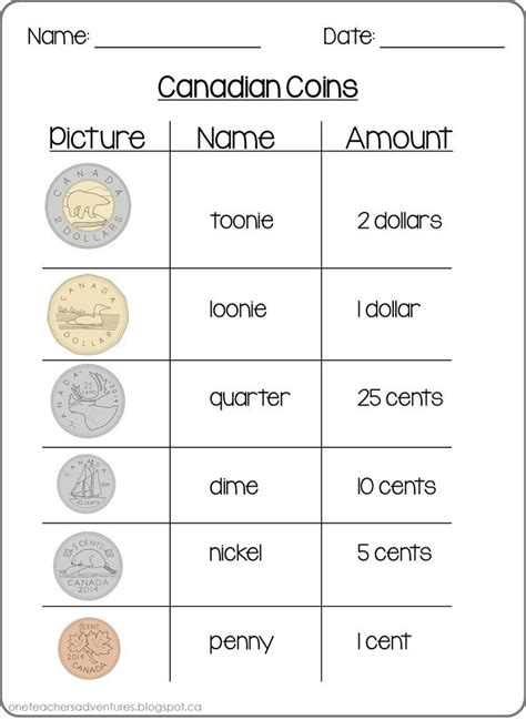 canadian money coins practice sheets teaching