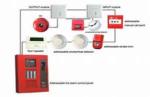 Fire Safety Addressable Fire Alarm Control Panel  3