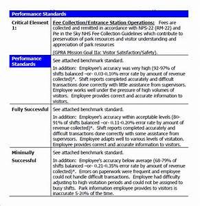 performance improvement plan template 9 download With sample process improvement plan template