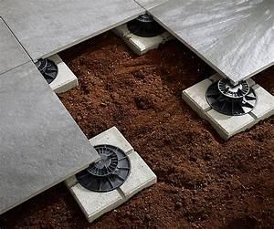 Terrasse Sur Sable : comment poser des dalles de terrasse castorama ~ Melissatoandfro.com Idées de Décoration