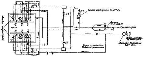 Экология и настройка котла . Анализ дымовых газов и настройка газового котла