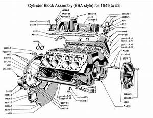 Quadzilla Engine Diagram  Wiring  Wiring Diagrams For Cars  Truck Engine Parts Diagram At