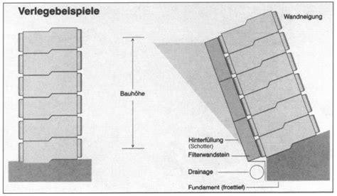 pi bossen mauersteine betonwerk pieper
