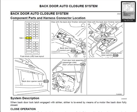2007 Infiniti Fx35 Fuse Box Location by I Accidentally Forced My Liftgate Closedf On My Fx35 2005