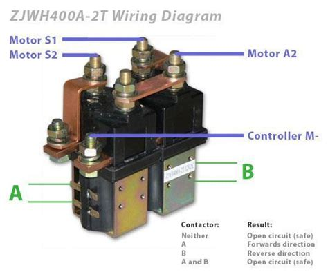 nanfeng reversing dpdt contactor sw202 equivalent 400a 12v coil