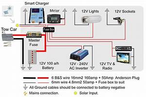 Energy Saving  Solar Panel Home Circuit