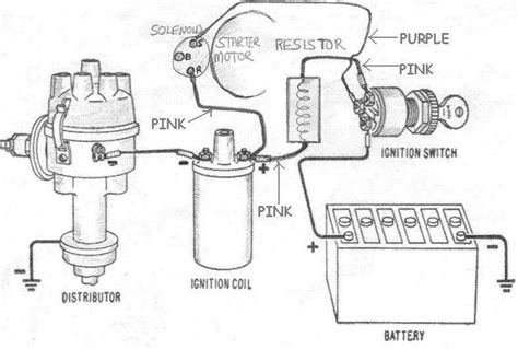 1956 Chevy Ignition Switch Wiring Diagram by 1956 Chevy Ignition Wiring Diagram Wiring Diagram And
