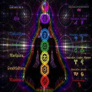 Chakras and Planets (page 2) - Pics about space