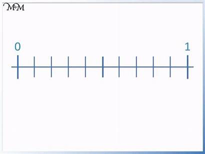 Tenths Number Line Decimals Counting Between Fifths