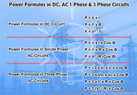 Power Formulas Single Phase Three Circuits