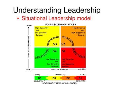 situational leadership model powerpoint