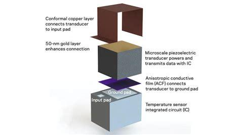 Kolumbijas Universitātes zinātnieki, iespējams, radījuši mazāko medicīnisko sensoru - Kursors.lv