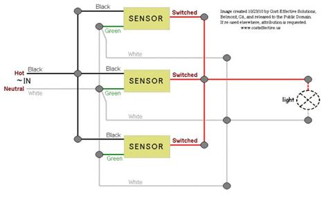 Home Security Wiring Diagram by Zenith Motion Sensor Wiring Diagram Wiring In The Home