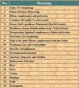 Numerology Meanings Numerology Meaning 113 Numerology