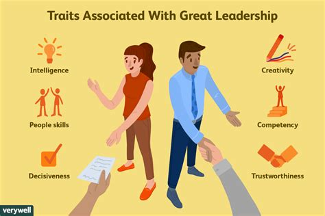 understanding  trait theory  leadership