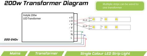 12v 24v 200 watt well transformer for led