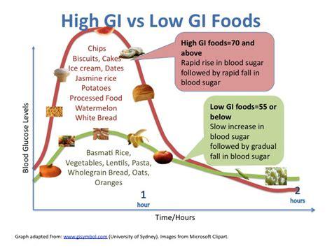 ways   blood sugar naturally osteoarthritis