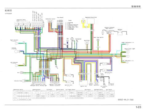 wiring diagram thread for all sorts of bikes bike chat