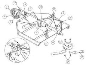 similiar brush hog parts breakdown keywords woods bush hog parts manual furthermore woods bush hog parts diagram