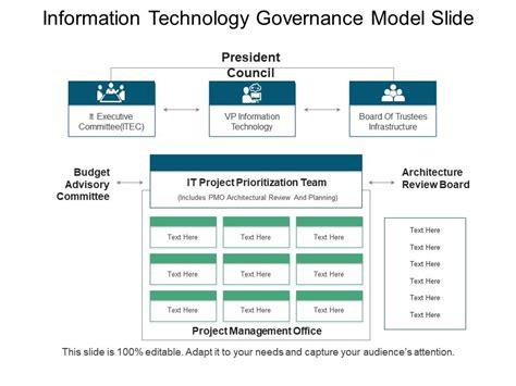 information technology governance model   images