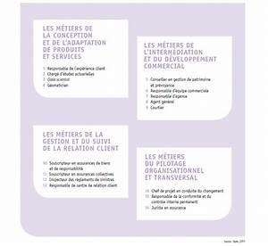Assurance Tiers Collision Macif : m tiers de l assurance 13 000 recrutements chaque ann e parisjob ~ Gottalentnigeria.com Avis de Voitures