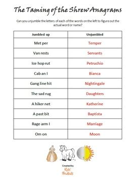 anagrams     answer sheets  william