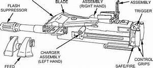 mk93 mod 2 carriage and cradle army machine gun 40mm With mk19 mod 3 diagram