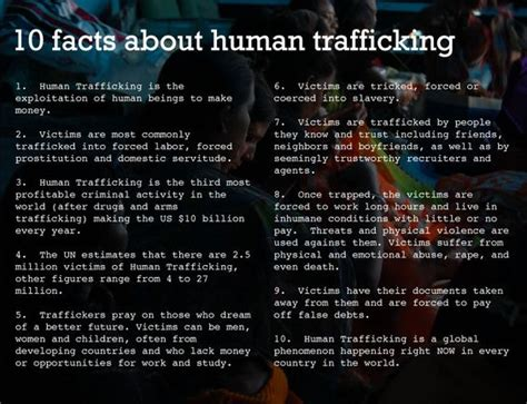 Human Trafficking Information Tag Archive For Human