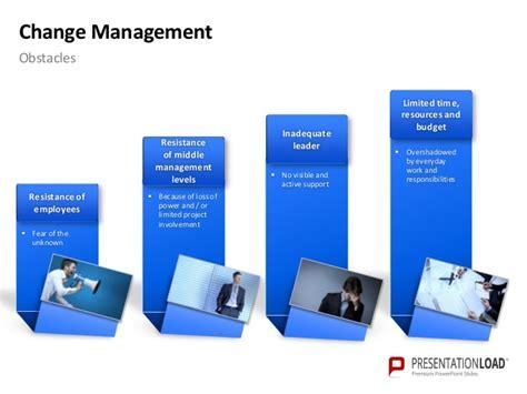 change powerpoint template rebocinfo