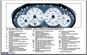 Voyant Préchauffage Diesel : toyota aygo voyant moteur allum auto galerij ~ Gottalentnigeria.com Avis de Voitures