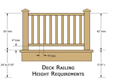 Deck Baluster Spacing Ontario by Guardrails And Hardrails