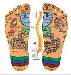 Foot Pressure Points For Stomach And Nausea