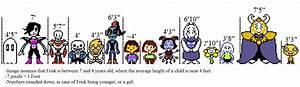 Height Comparison Undertale Know Your Meme