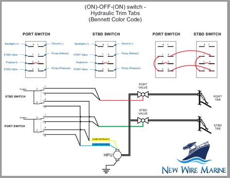 Carling Series Rocker Switch Wiring Diagram
