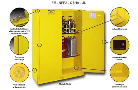 flammable storage cabinet requirements nfpa flammable cabinet location requirements fanti blog